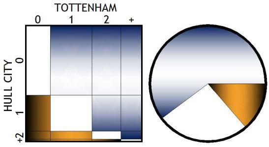 150516 hull graphs